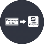 JR Pass Exchange Order